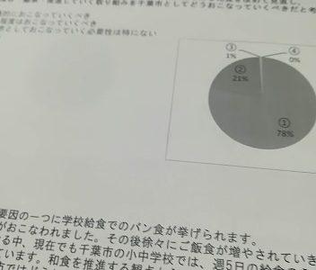学校給食アンケート もめる(^^;)